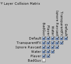 collision matrix