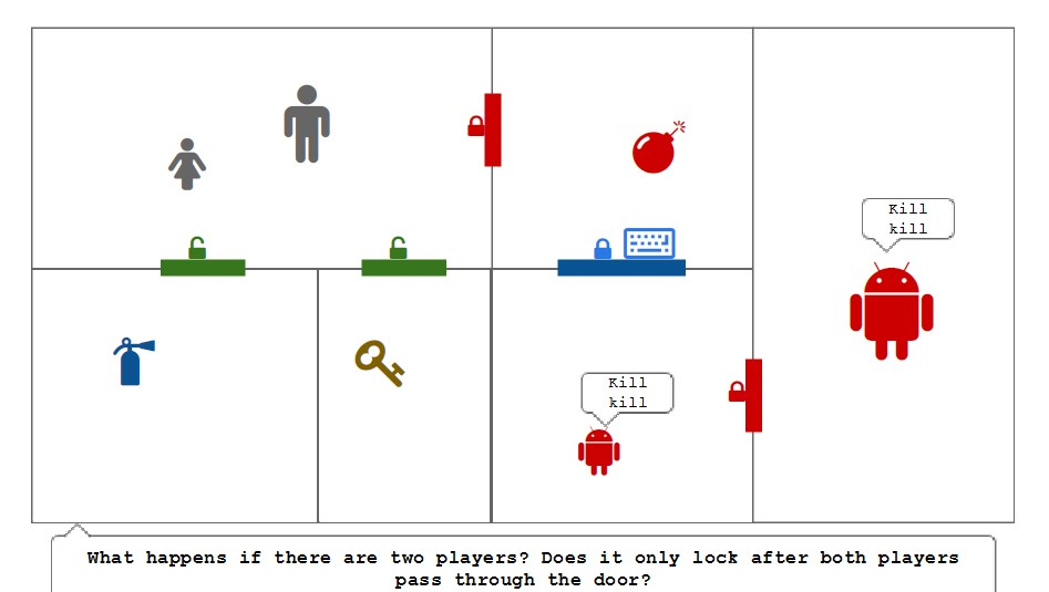 The Door Problem visualized